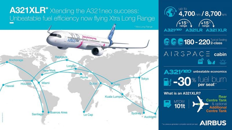 f_800_450_16119285_00_images_1NOVO_Airbus_A321XLR_InfographicBy_Airbus.jpg