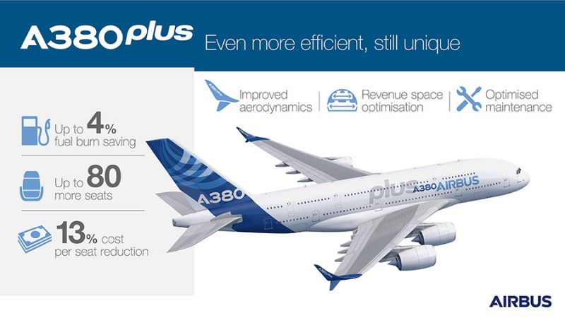 f_800_450_16119285_00_images_Airbus_A380plus-Infographic-June-2017.jpg