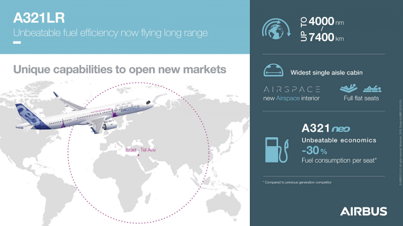 f_800_450_16119285_00_images_Arkia_A321LR-ARKIA-Infographic.png