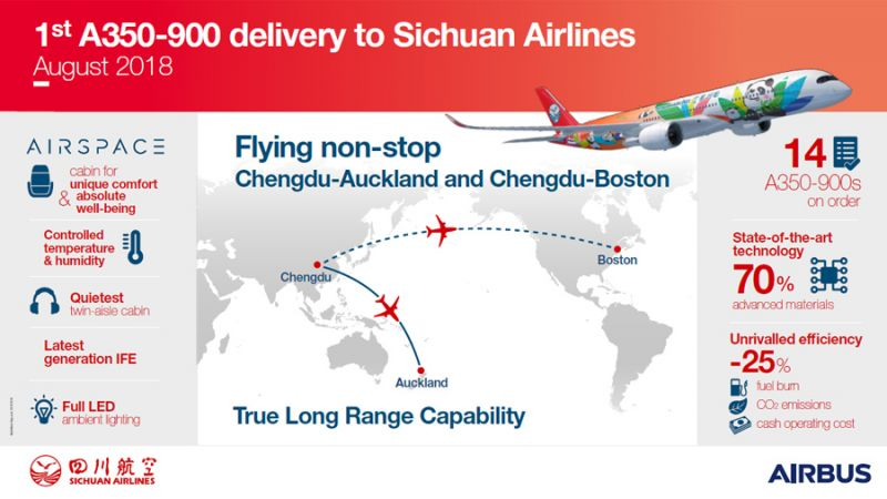 f_800_450_16119285_00_images_SichuanAirlines_Sichuan_A350_infografika.jpg